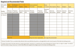 Metadata Worksheet - Required & Recommended Fields