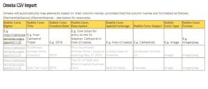 Metadata Worksheet - Omeka Upload