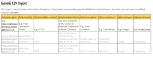 Metadata Worksheet - Generic Upload
